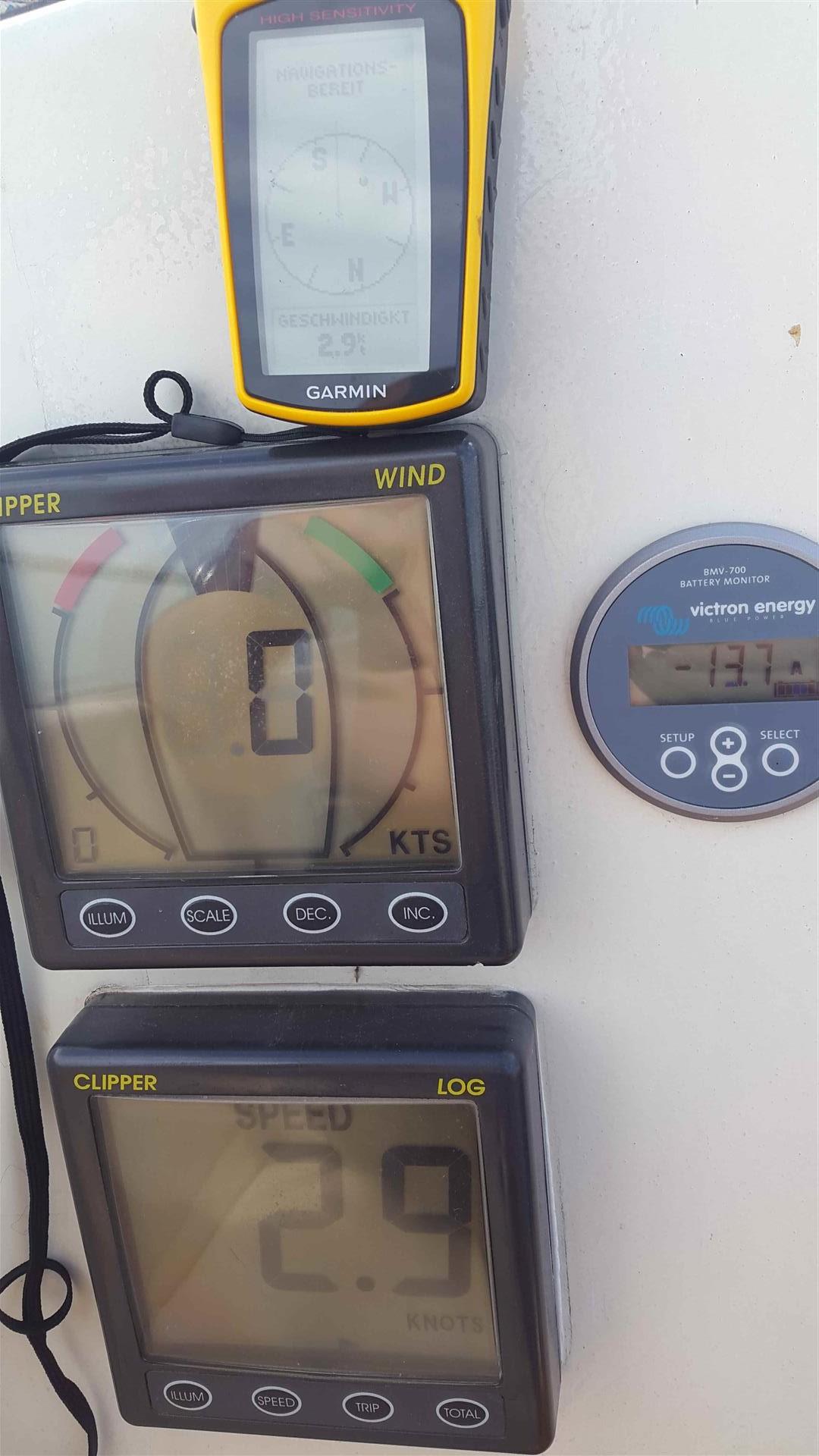 Ecopower 3.0 Verbrauch bei schwachem Wind